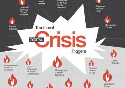 بحران تجاری