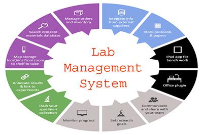 سیستم مدیریت اطلاعات آزمایشگاهی