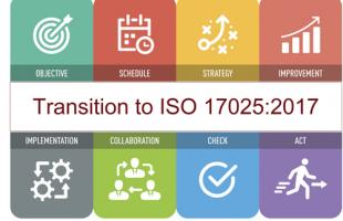 transition-to-iso-17025-2017